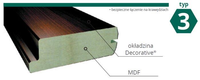 Ramiak konstrukcyjny typ3